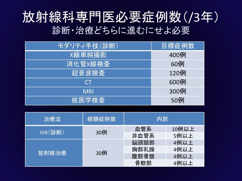 東京都以外の関連大学プログラム  1年目 2022年度 関連大学(延長希望の場合、相談可能)...
