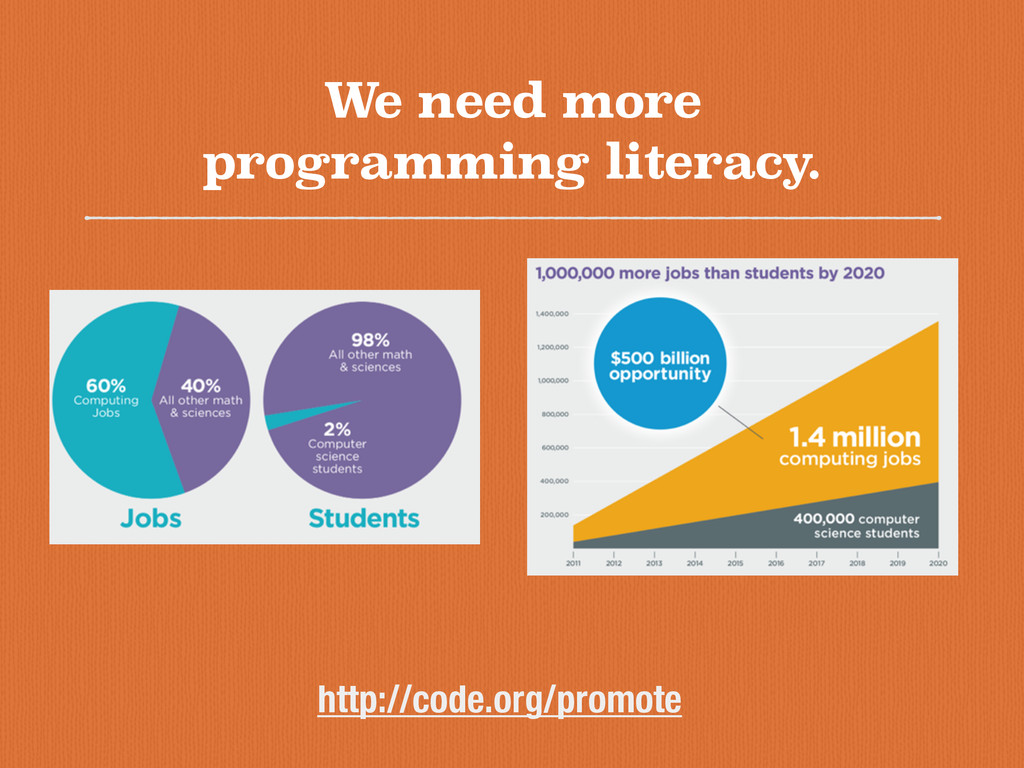 We need more programming literacy. http://code....