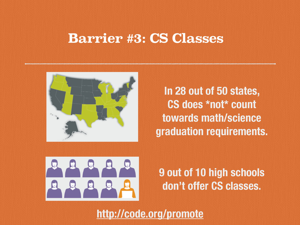 Barrier #3: CS Classes In 28 out of 50 states, ...