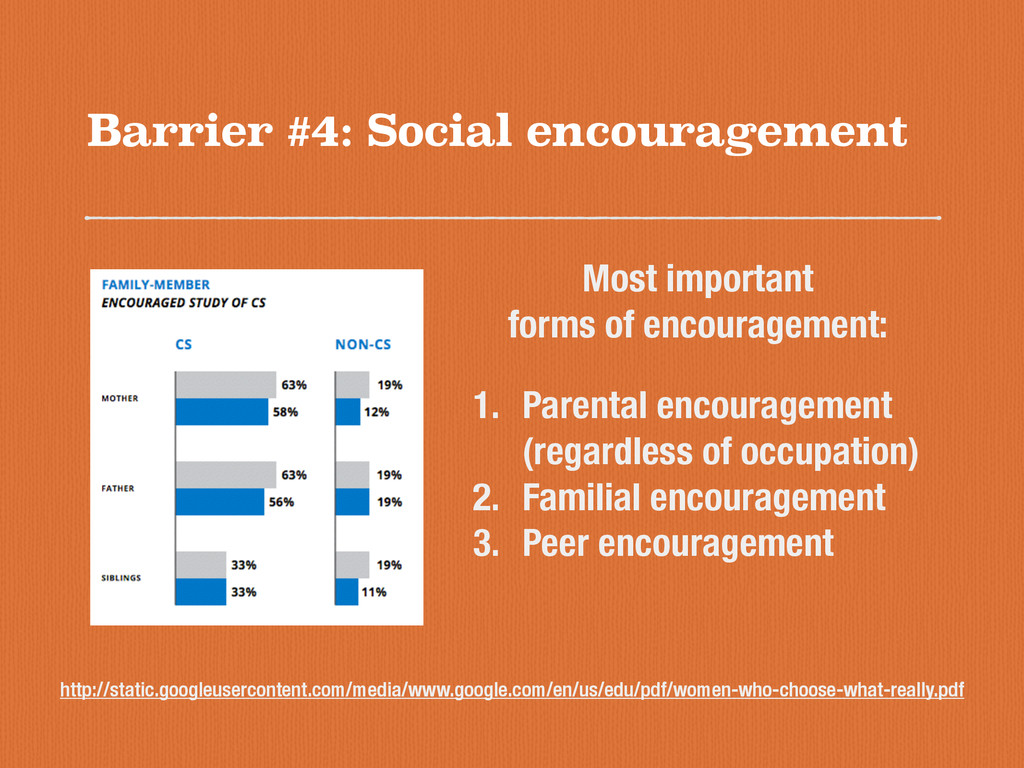 Barrier #4: Social encouragement http://static....