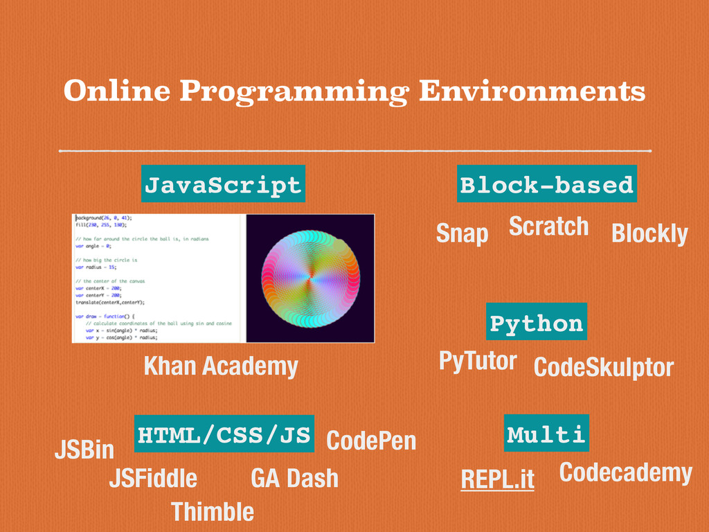 Online Programming Environments Khan Academy Co...