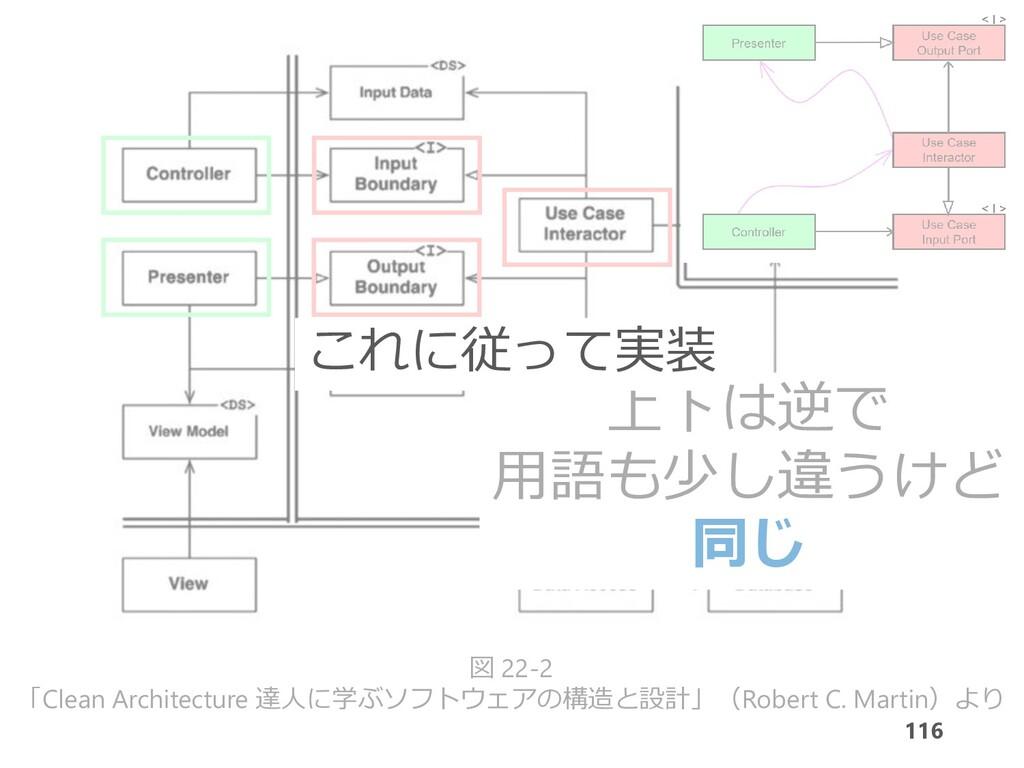 116 図 22-2 「Clean Architecture 達人に学ぶソフトウェアの構造と設...