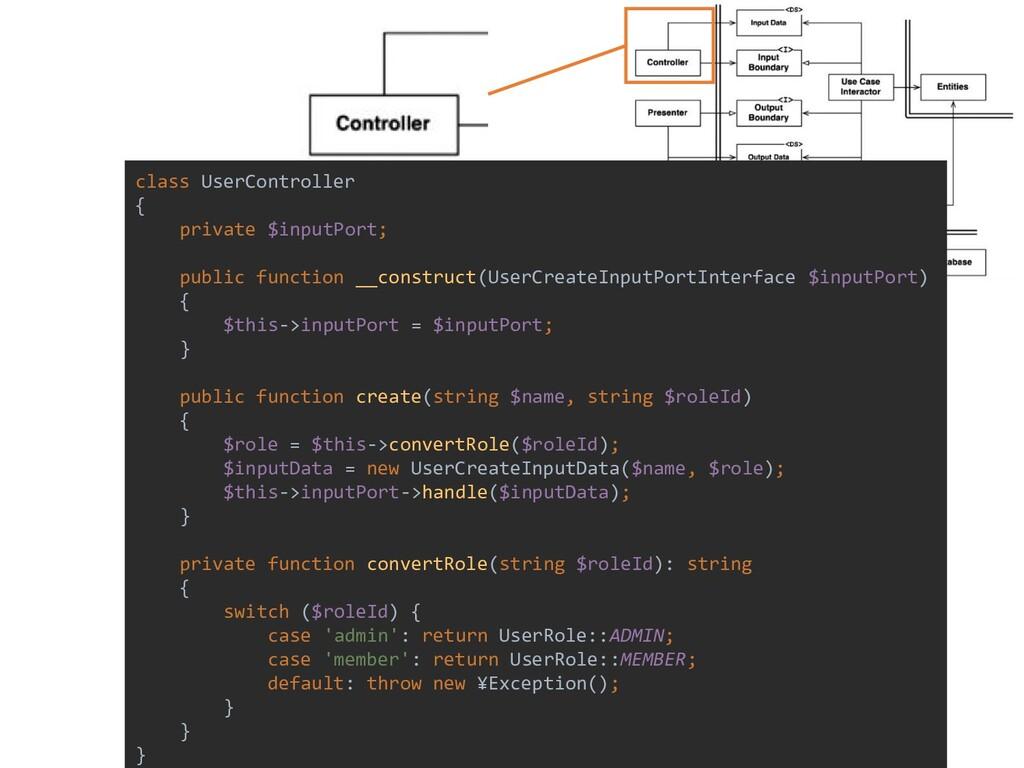 122 class UserController { private $inputPort; ...
