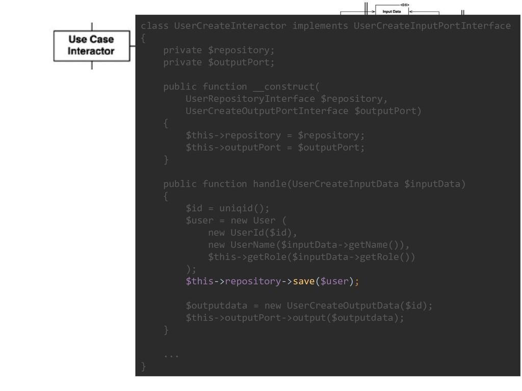 136 class UserCreateInteractor implements UserC...