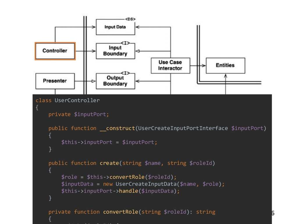 166 Flow of Control class UserController { priv...