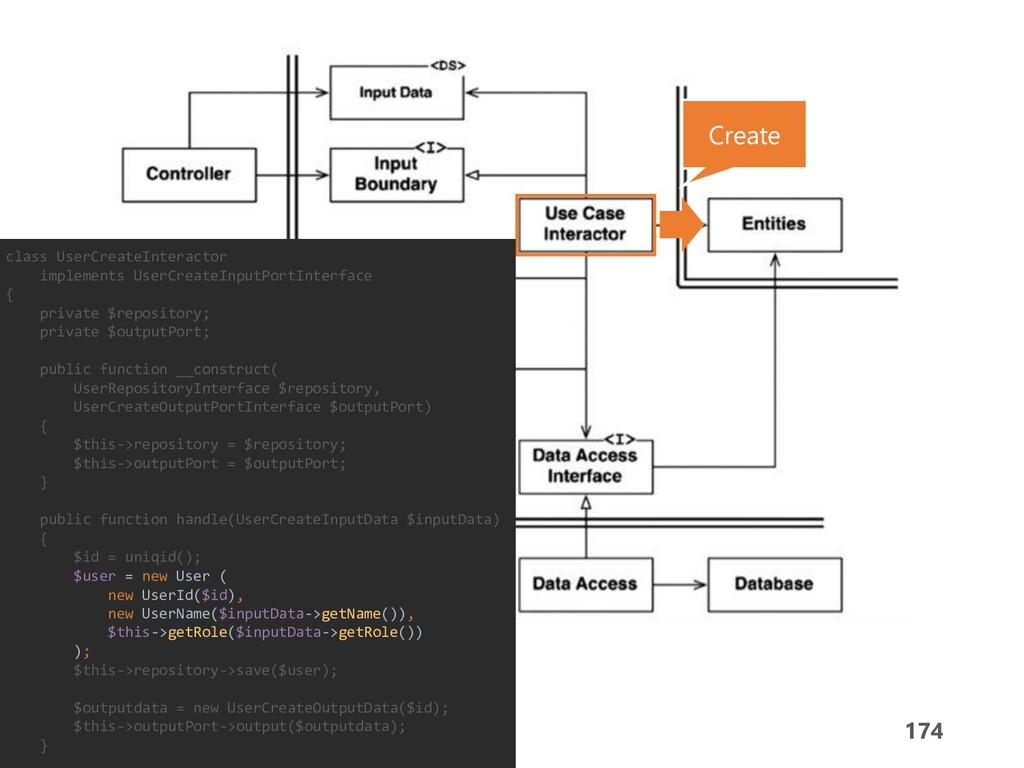 174 Flow of Control Create class UserCreateInte...