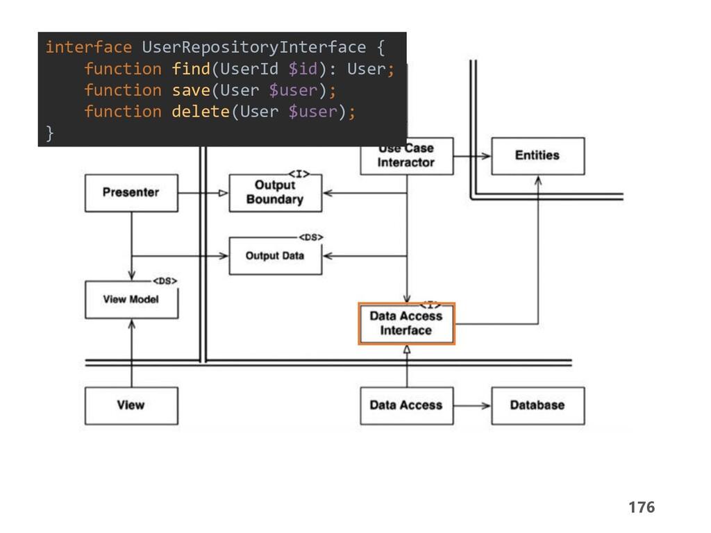 176 Flow of Control interface UserRepositoryInt...