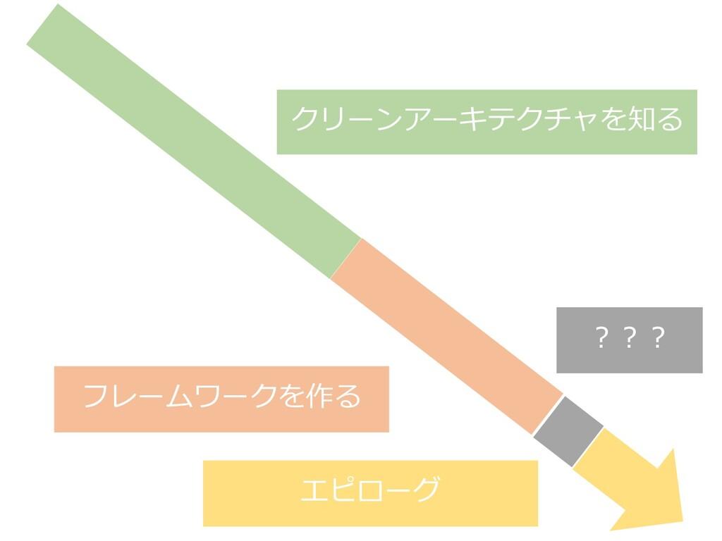 クリーンアーキテクチャを知る フレームワークを作る エピローグ ??? 316