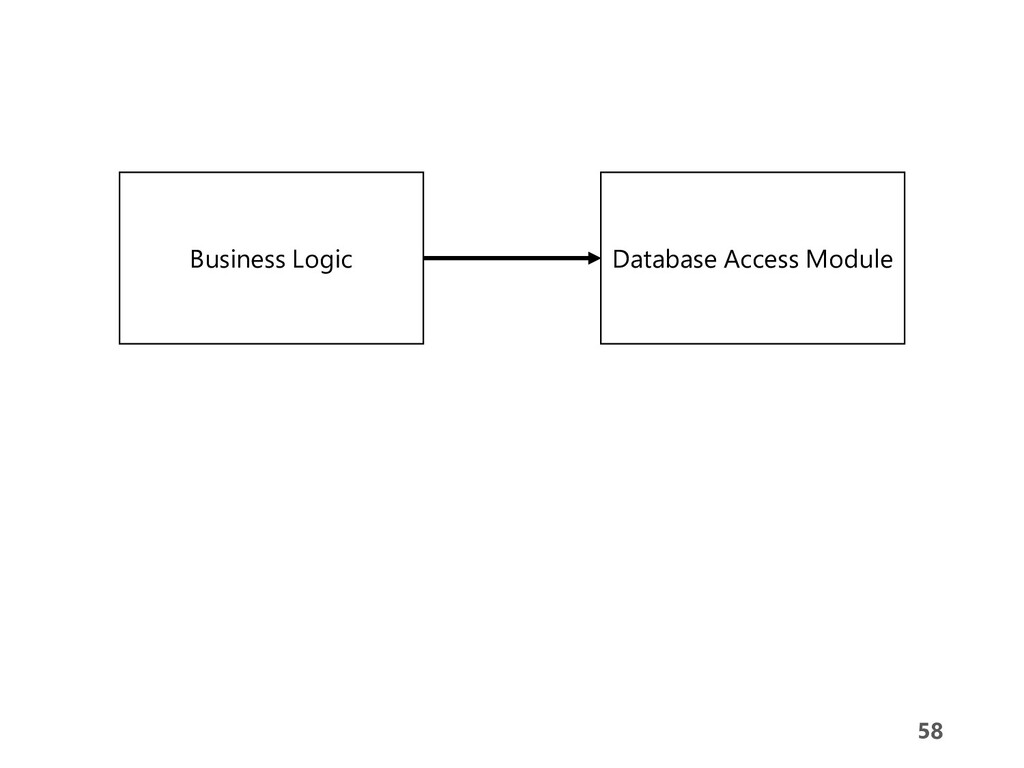 58 58 Business Logic Database Access Module