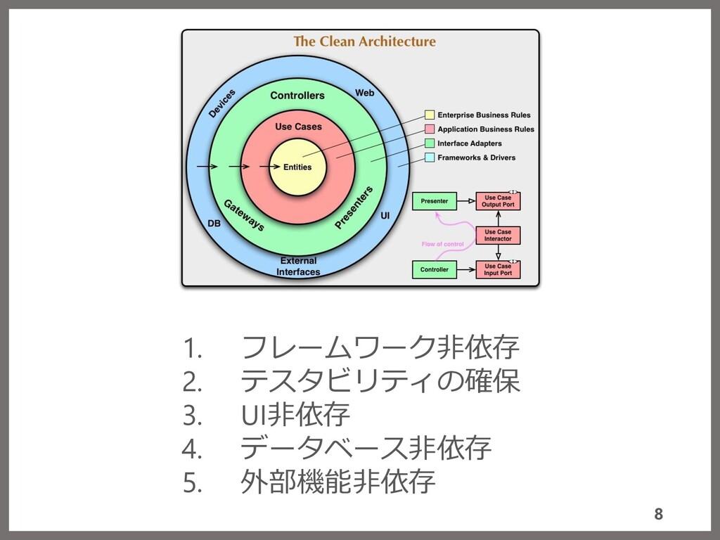8 1. フレームワーク非依存 2. テスタビリティの確保 3. UI非依存 4. データベー...