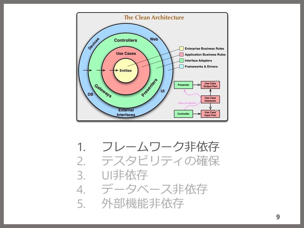 9 1. フレームワーク非依存 2. テスタビリティの確保 3. UI非依存 4. データベー...