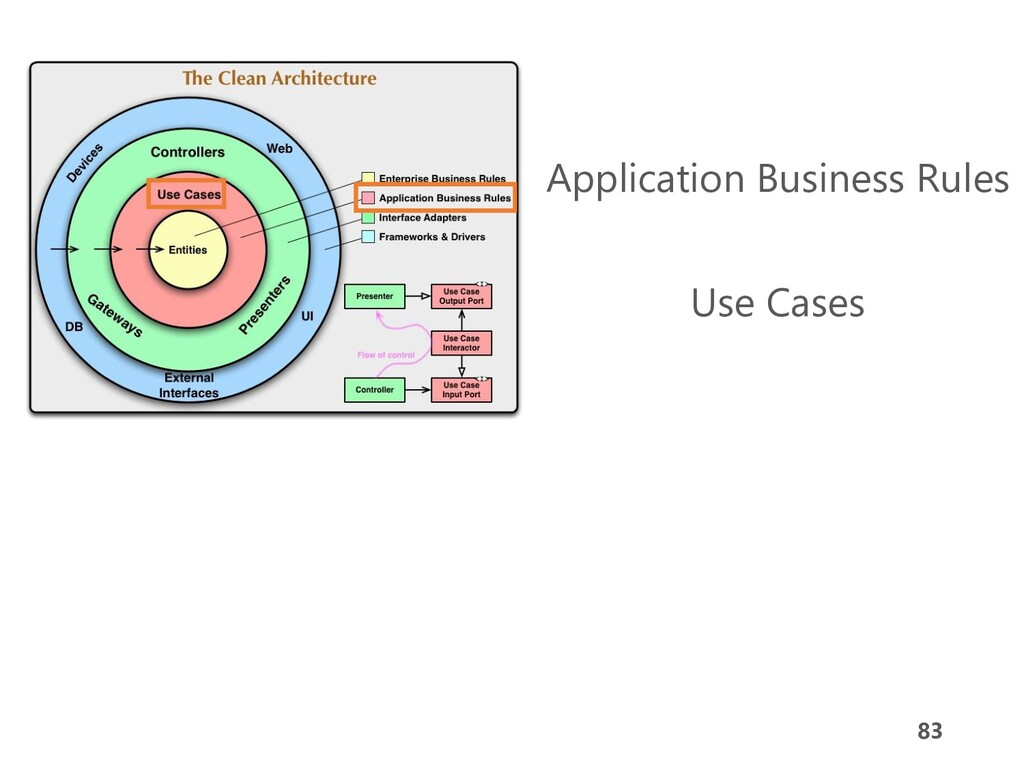 83 Application Business Rules Use Cases