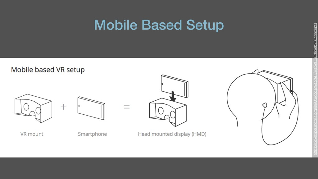 Mobile Based Setup https://developer.mozilla.or...