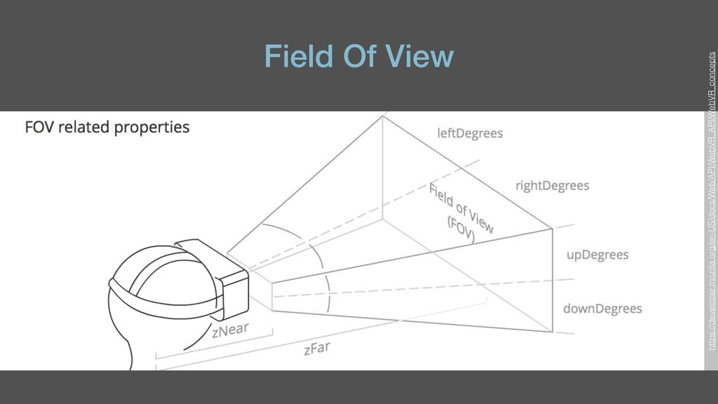 Field Of View https://developer.mozilla.org/en-...