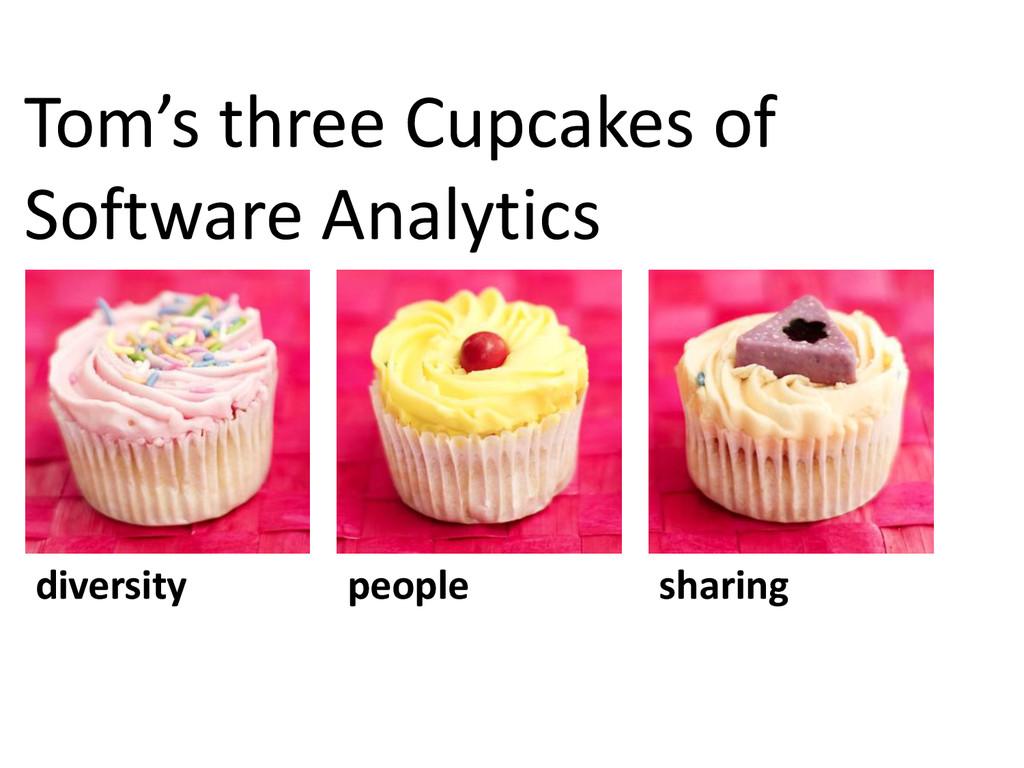 © Microsoft Corporation Tom's three Cupcakes of...
