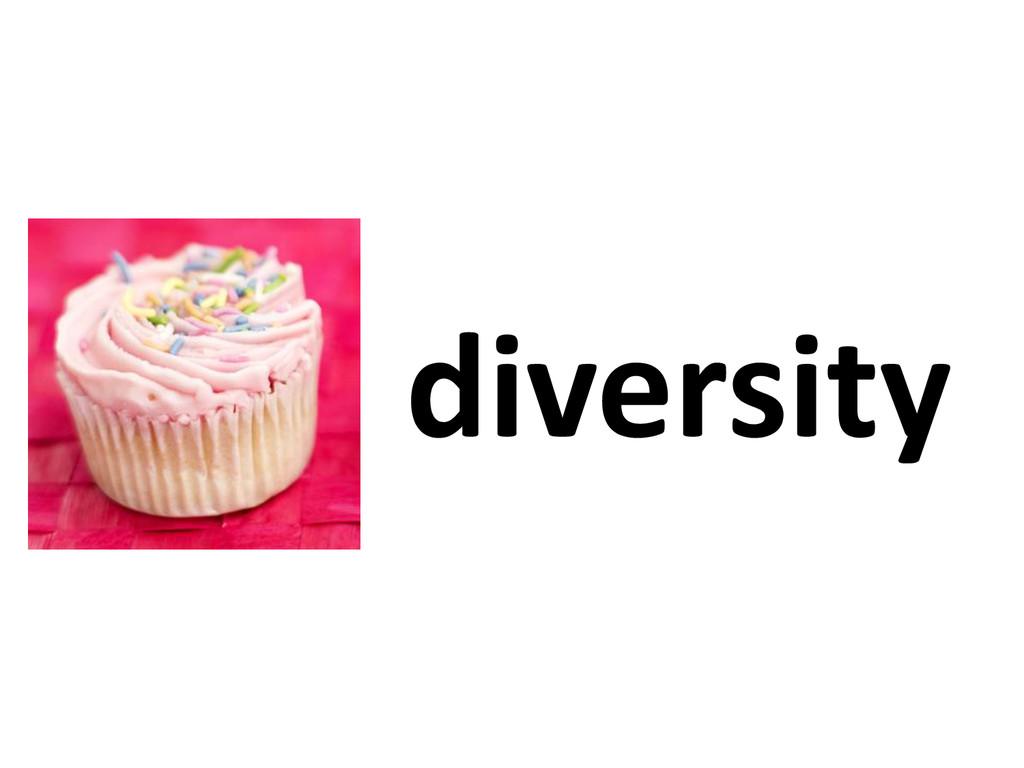 © Microsoft Corporation diversity