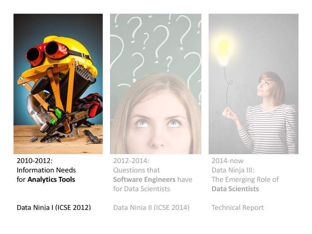 © Microsoft Corporation 2010-2012: Information ...