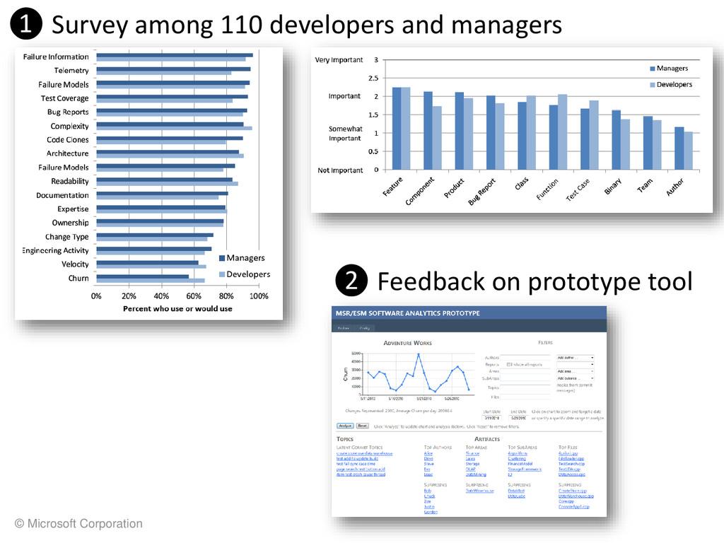 © Microsoft Corporation ❶ Survey among 110 deve...
