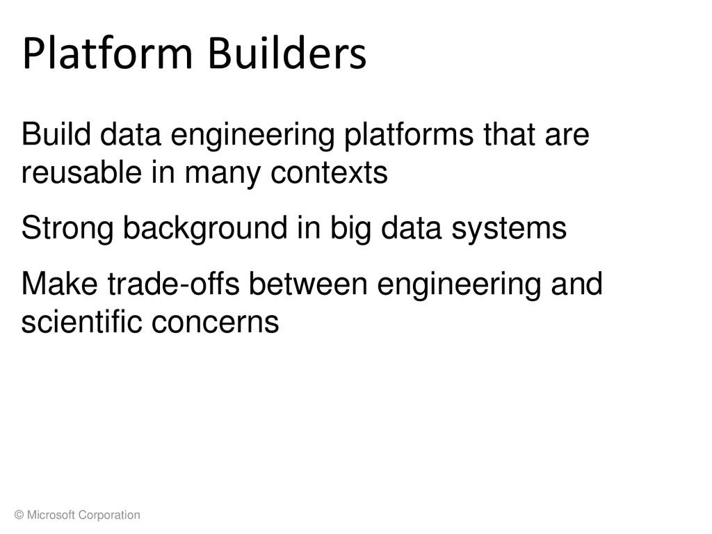 © Microsoft Corporation Platform Builders Build...