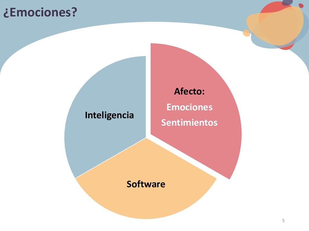 Afecto Incluye: Sentimientos, emociones, estado...