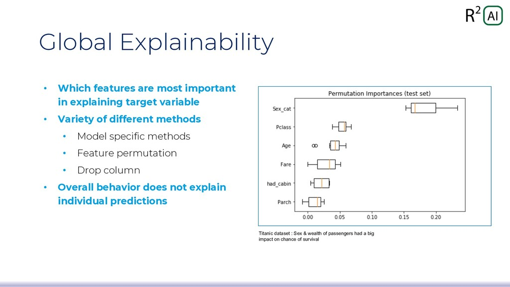 Global Explainability • Which features are most...