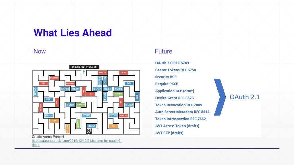 What Lies Ahead Now Future Credit: Aaron Pareck...