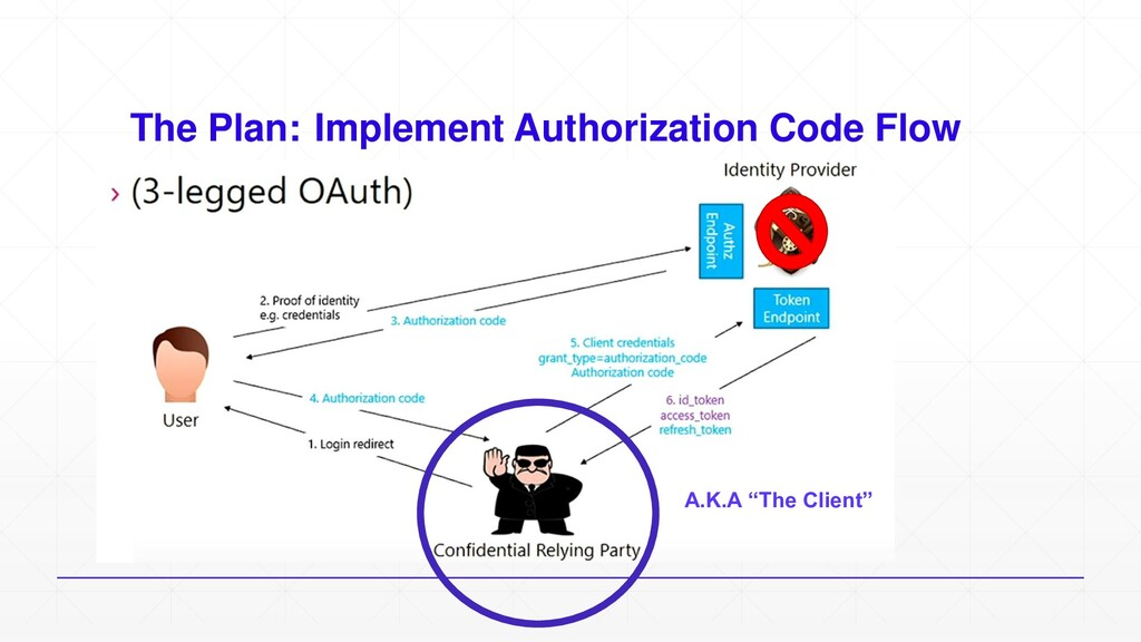 The Plan: Implement Authorization Code Flow A.K...