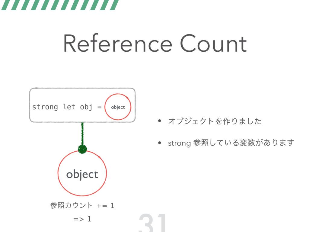 Reference Count • ΦϒδΣΫτΛ࡞Γ·ͨ͠ • strong র͍ͯ͠Δม...