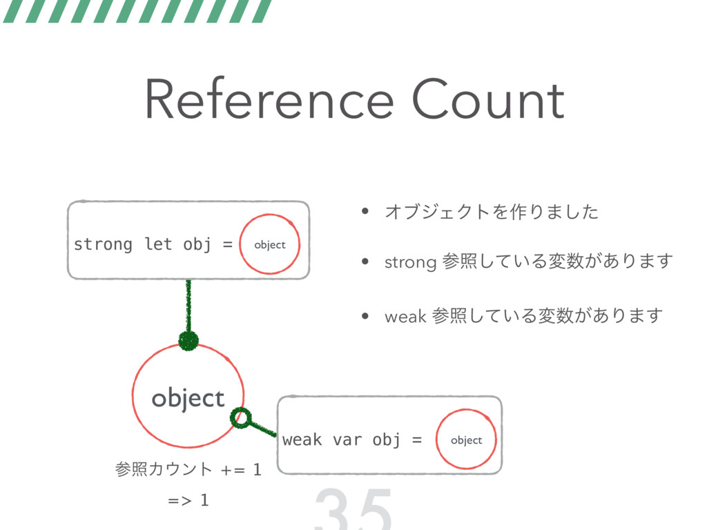Reference Count object strong let obj = object ...