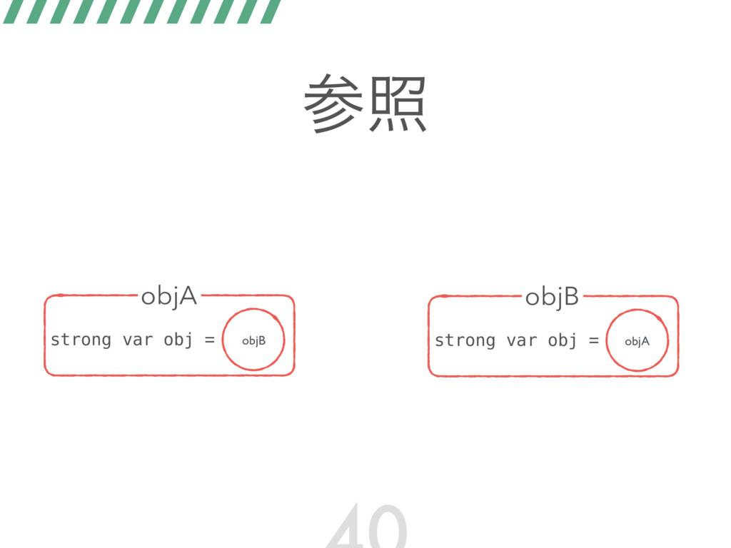 র strong var obj = objB objA strong var obj = ...