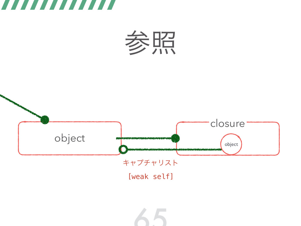 ࢀর closure object object ΩϟϓνϟϦετ