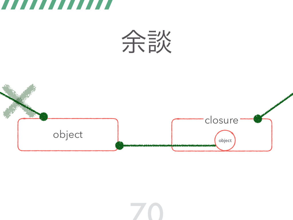 ༨ஊ closure object object