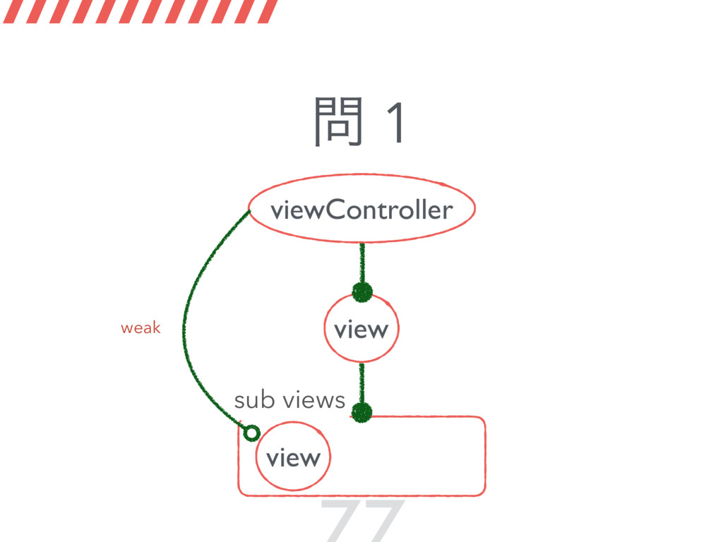 ໰ 1 view viewController view sub views weak