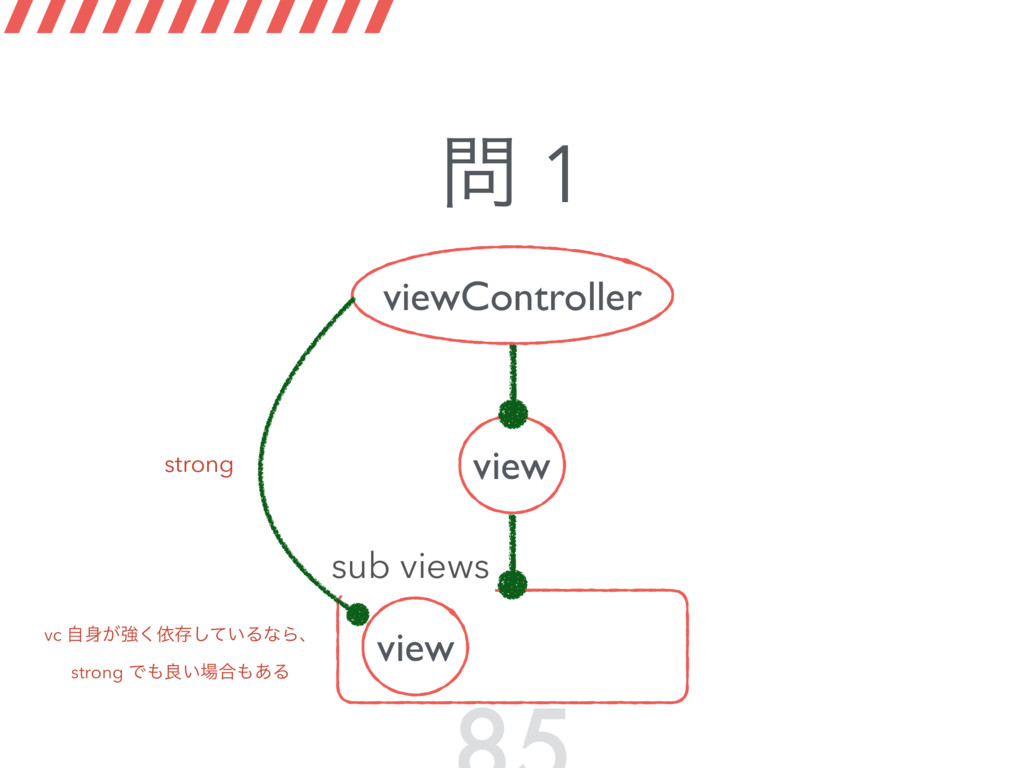 ໰ 1 view viewController view sub views strong v...
