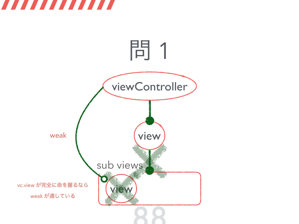 ໰ 1 view viewController view sub views weak vc....