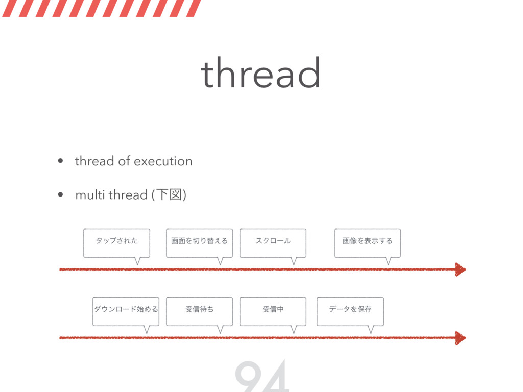 thread • thread of execution • multi thread (Լਤ...