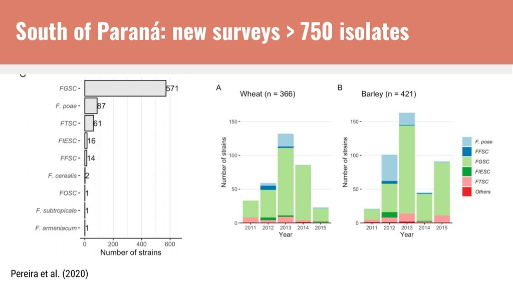 South of Paraná: new surveys > 750 isolates Per...