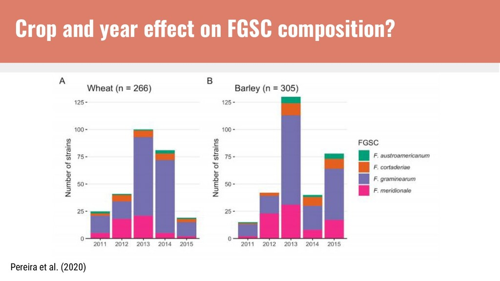 Crop and year effect on FGSC composition? Perei...