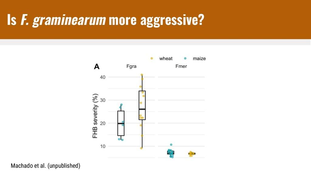 Machado et al. (unpublished) Is F. graminearum ...