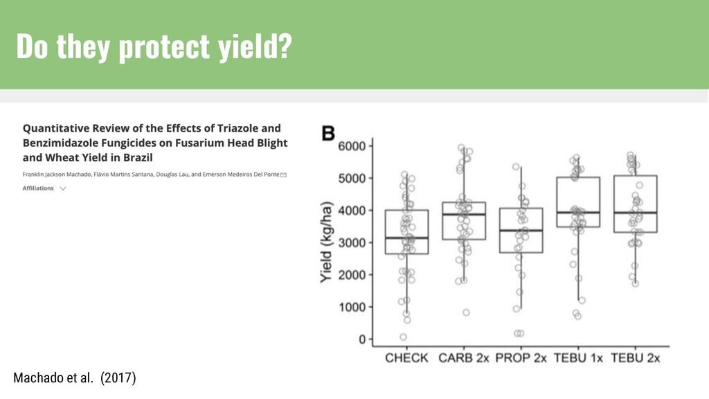 Machado et al. (2017) Do they protect yield?