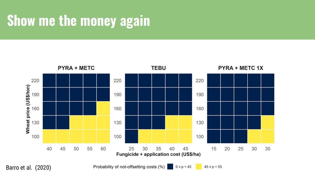 Show me the money again Barro et al. (2020)