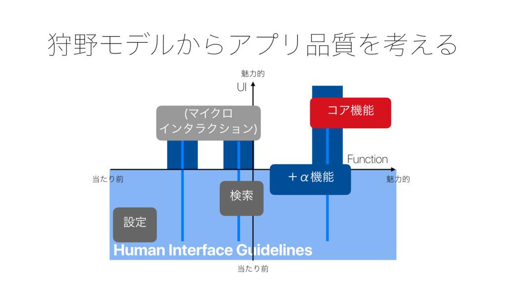 Human Interface Guidelines ङϞσϧ͔ΒΞϓϦ࣭Λߟ͑Δ ັྗత...