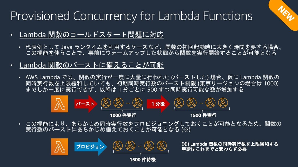 Provisioned Concurrency for Lambda Functions • ...
