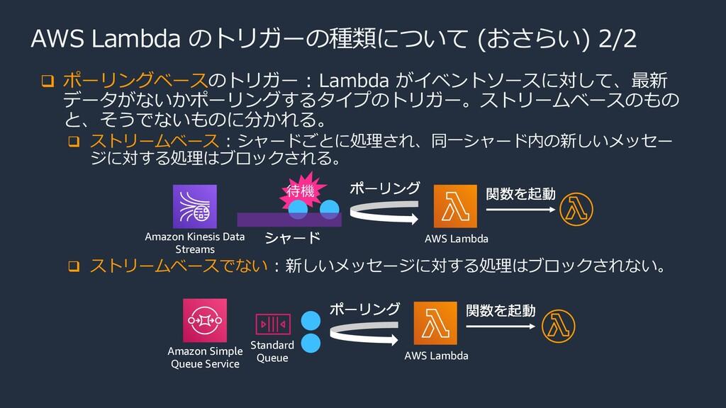 q ポーリングベースのトリガー : Lambda がイベントソースに対して、最新 データがない...