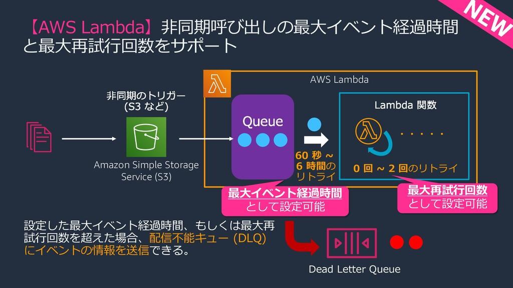 【AWS Lambda】⾮同期呼び出しの最⼤イベント経過時間 と最⼤再試⾏回数をサポート 設定...
