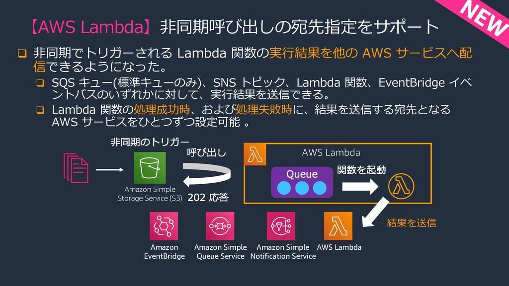 【AWS Lambda】⾮同期呼び出しの宛先指定をサポート q ⾮同期でトリガーされる Lam...