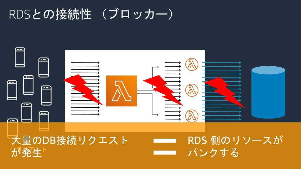 クライアント RDSとの接続性 (ブロッカー) 大量のDB接続リクエスト が発生 RDS 側の...