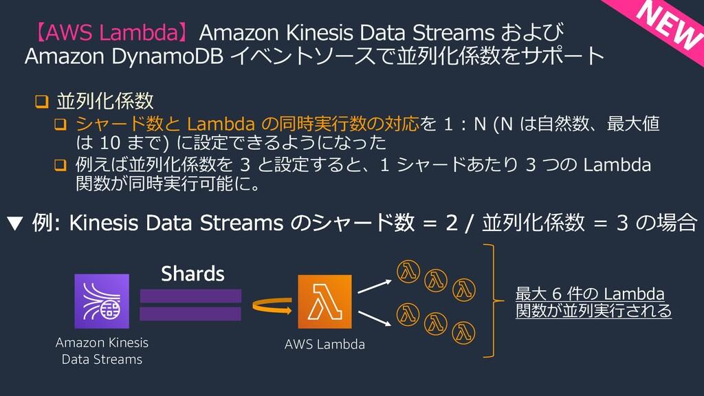 【AWS Lambda】Amazon Kinesis Data Streams および Ama...