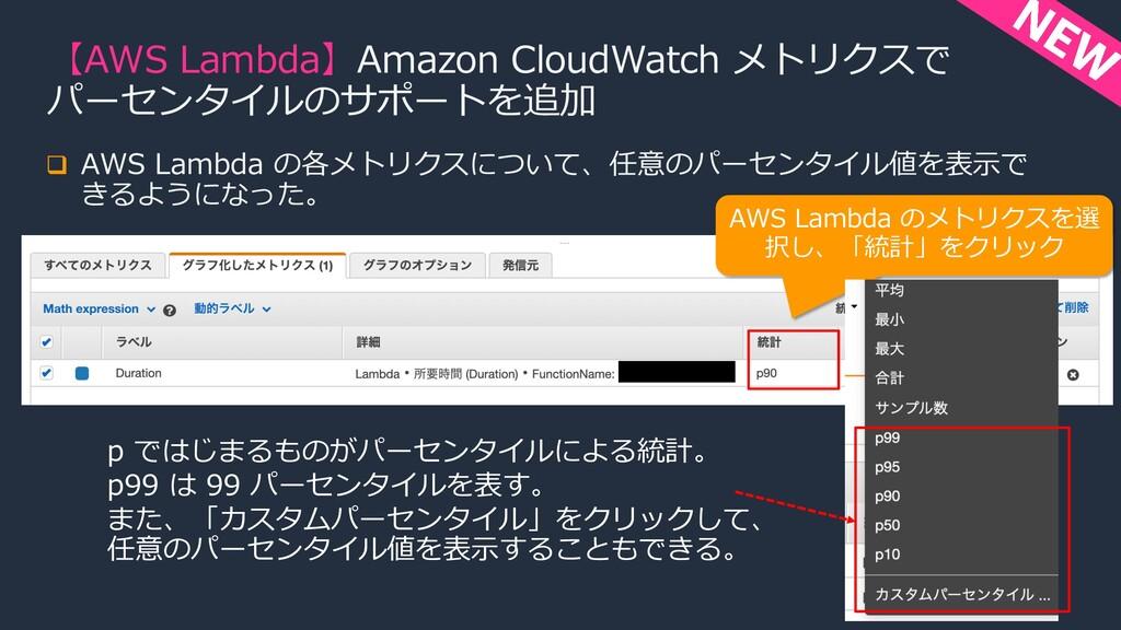 【AWS Lambda】Amazon CloudWatch メトリクスで パーセンタイルのサポ...