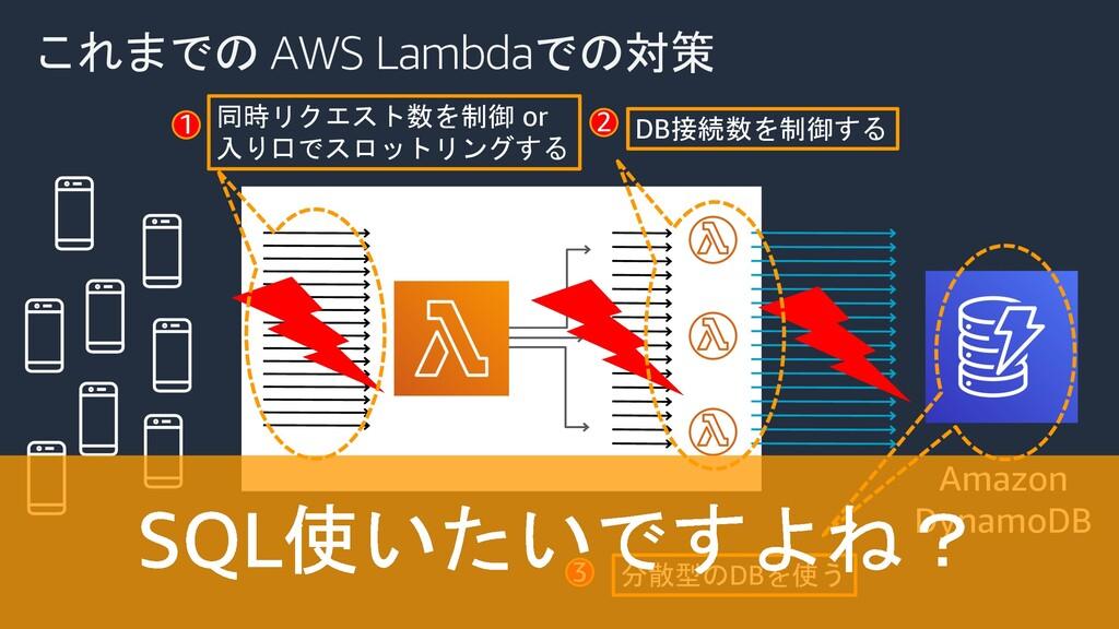 これまでの AWS Lambdaでの対策 同時リクエスト数を制御 or 入り口でスロットリング...
